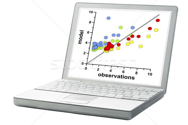 グラフ ノートパソコン モデル 観察 データ 科学 ストックフォト © PixelsAway