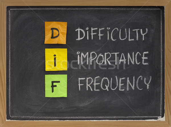 difficulty, importance, frequency - DIF analysis Stock photo © PixelsAway