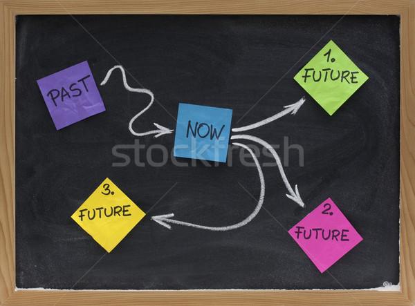 Future choices - alternative paths Stock photo © PixelsAway