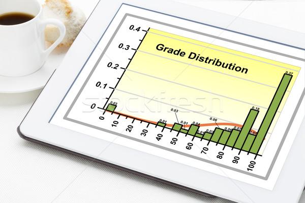 histogram graph on a tablet Stock photo © PixelsAway