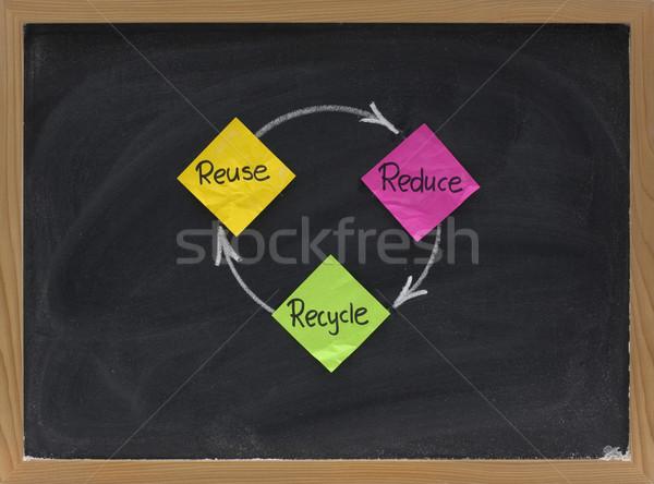 Stock fotó: újrahasznosít · erőforrás · konzerválás · színes · cetlik · fehér