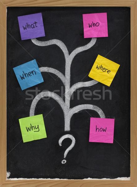 Сток-фото: что · вопросы · ума · карта · решение · дерево