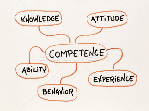 competence mind map sketch Stock photo © PixelsAway
