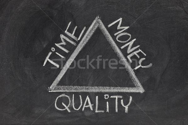 time, money, quality balance Stock photo © PixelsAway
