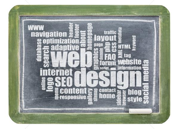 Photo stock: Web · design · nuage · de · mots · tableau · noir · blanche · craie · texte