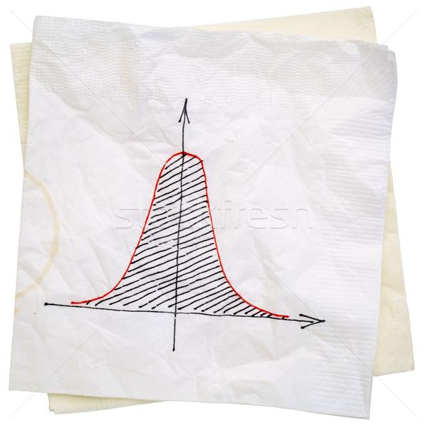 Gaussian (bell) curve on napkin Stock photo © PixelsAway