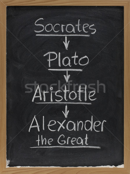 Socrates, Plato, Aristotle on blackboard Stock photo © PixelsAway