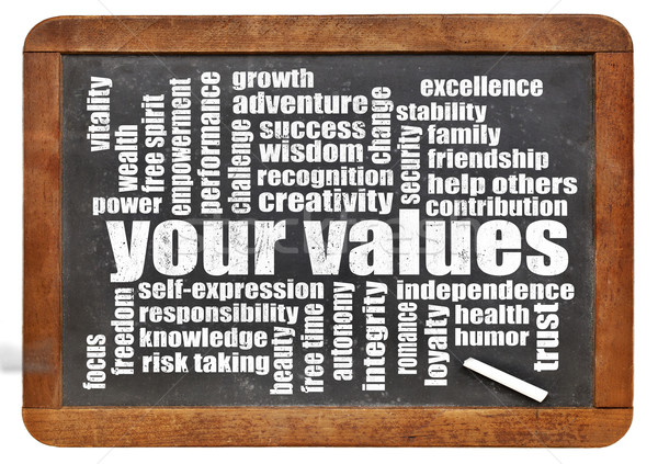 your values word cloud Stock photo © PixelsAway