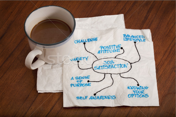 Lavoro soddisfazione tovagliolo doodle tazza di caffè tavolo in legno Foto d'archivio © PixelsAway