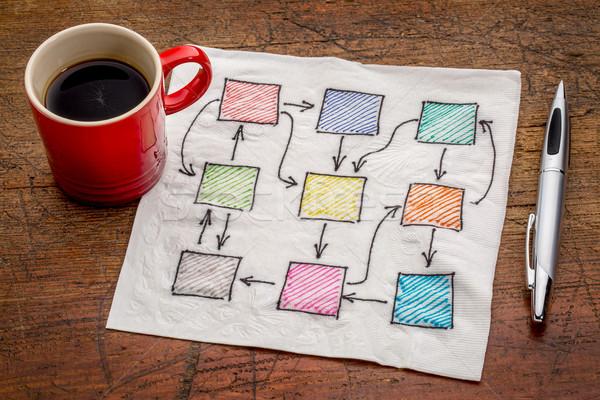 Absztrakt folyamatábra szalvéta csésze kávé diagram Stock fotó © PixelsAway