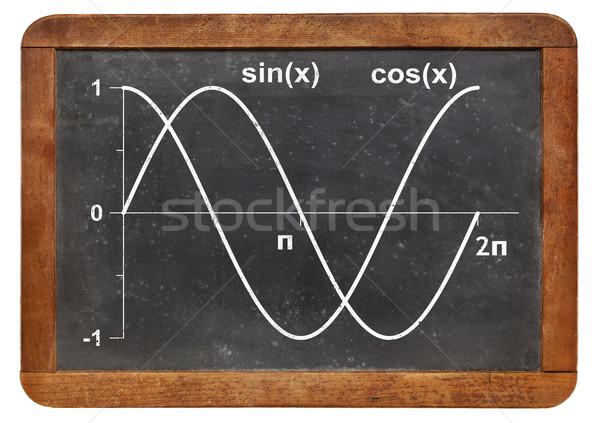 Grafiek vintage Blackboard witte krijt signaal Stockfoto © PixelsAway