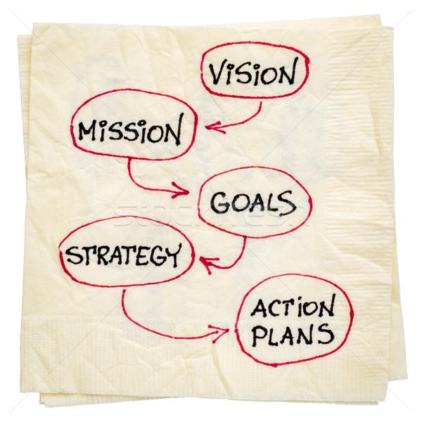 Előrelátás küldetés célok stratégia terv tevékenység Stock fotó © PixelsAway