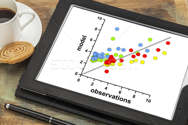model and observation data correlation graph Stock photo © PixelsAway