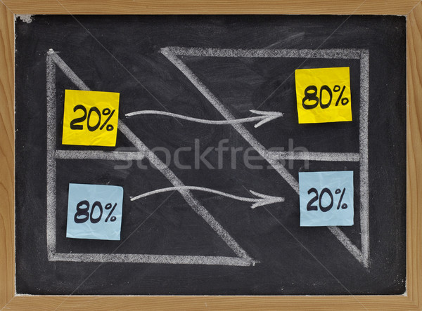 Pareto eighty twenty principle Stock photo © PixelsAway