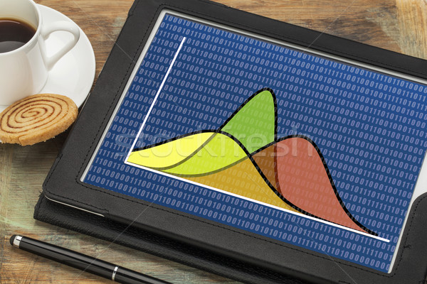 Gausian (bell) curves on tablet Stock photo © PixelsAway