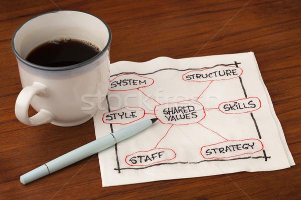 Organización desarrollo cultura análisis personal Foto stock © PixelsAway