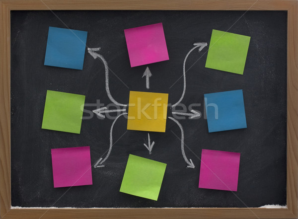 Sticky notes Blackboard geest kaart stroom diagram Stockfoto © PixelsAway
