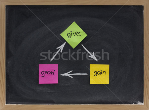 give, gain, grow - personal development concept Stock photo © PixelsAway