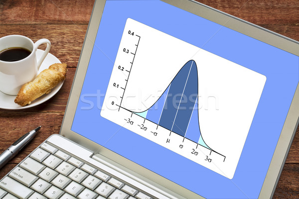 Gaussian, bell or normal distribution curve on laptop computer  with a cup of coffee Stock photo © PixelsAway