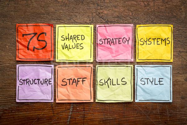Cultura analisi sviluppo modello competenze personale Foto d'archivio © PixelsAway