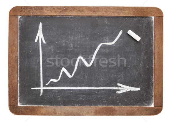 Groei grafiek Blackboard witte krijttekening vintage Stockfoto © PixelsAway