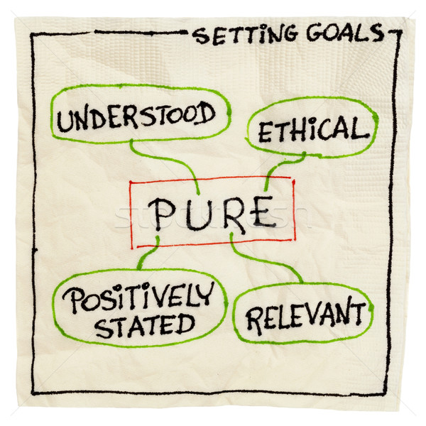 Meta relevante ético guardanapo rabisco Foto stock © PixelsAway
