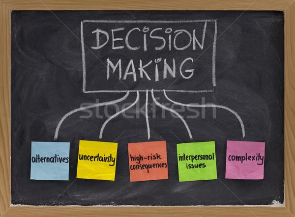 La toma de decisiones pizarra proceso incertidumbre riesgo consecuencias Foto stock © PixelsAway
