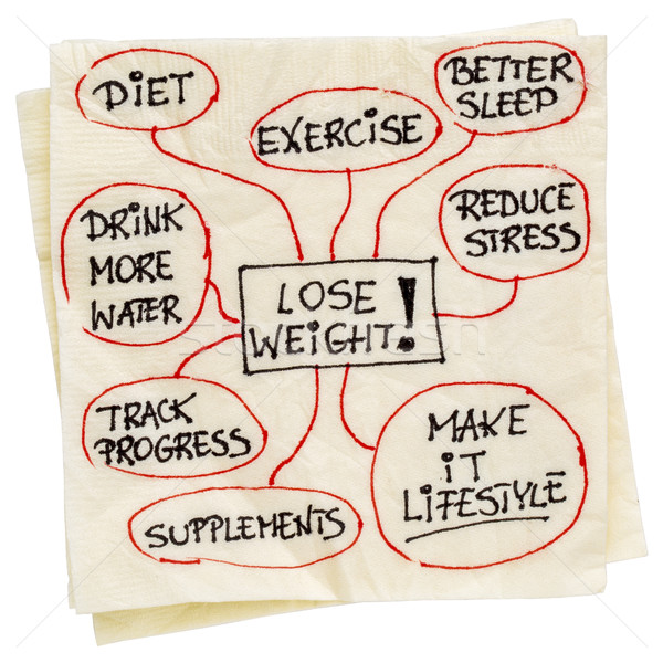 lose weight mindmap on napkin Stock photo © PixelsAway