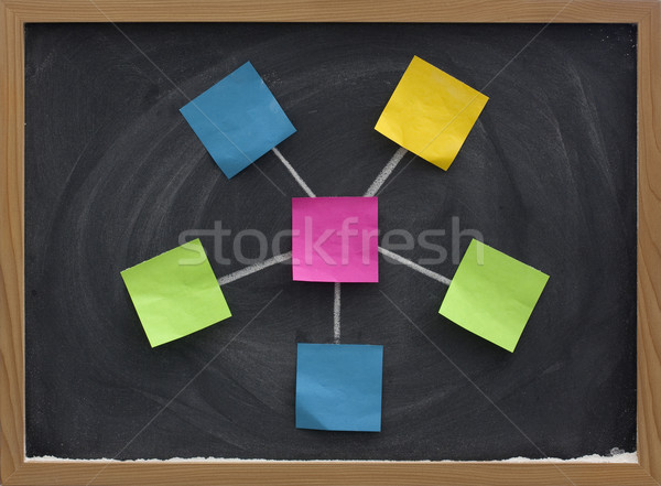 concept of star network on blackboard Stock photo © PixelsAway