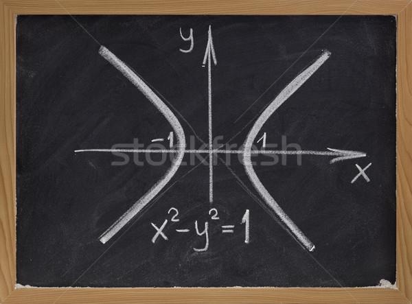 Curve Blackboard ruw witte krijttekening twee Stockfoto © PixelsAway
