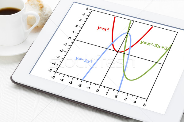 quadratic functions graph Stock photo © PixelsAway