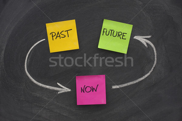 past, present, future, time loop concept on blackboard Stock photo © PixelsAway