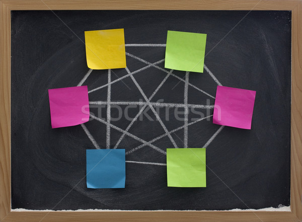 Computer netwerk Blackboard model sticky notes Stockfoto © PixelsAway