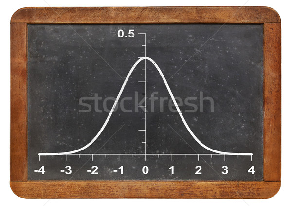 gaussian function on blackboard Stock photo © PixelsAway
