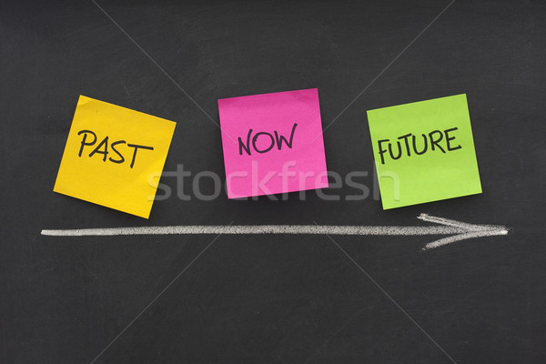 past, present, future, time concept on blackboard Stock photo © PixelsAway