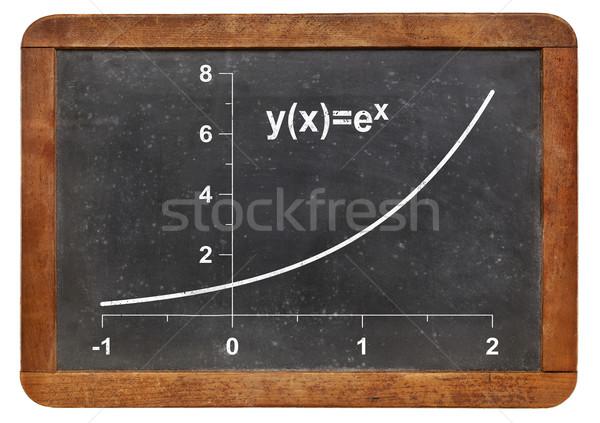 Onbeperkt groei model vintage Blackboard onderwijs Stockfoto © PixelsAway