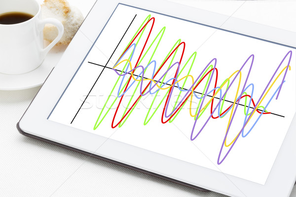 graph of wave signals  Stock photo © PixelsAway