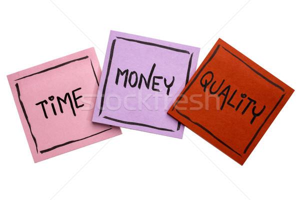 time, money, quality -sticky note set Stock photo © PixelsAway