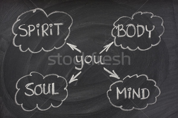 body, mind, soul, spirit on blackboard Stock photo © PixelsAway