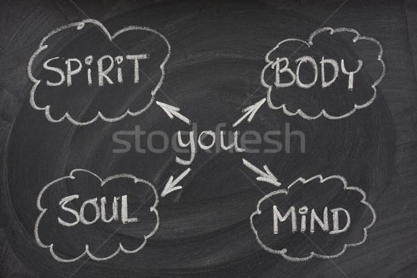 Lichaam geest ziel geest Blackboard eenvoudige Stockfoto © PixelsAway