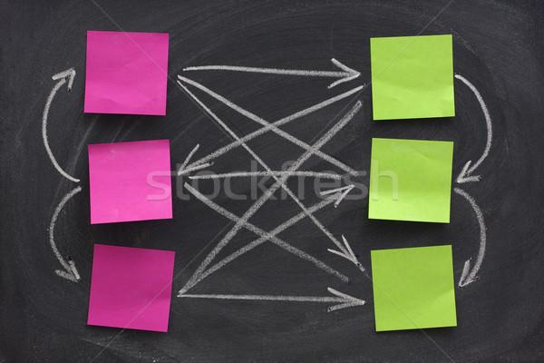 Zdjęcia stock: Sieci · tablicy · internetowych · biały · kredy · kolor