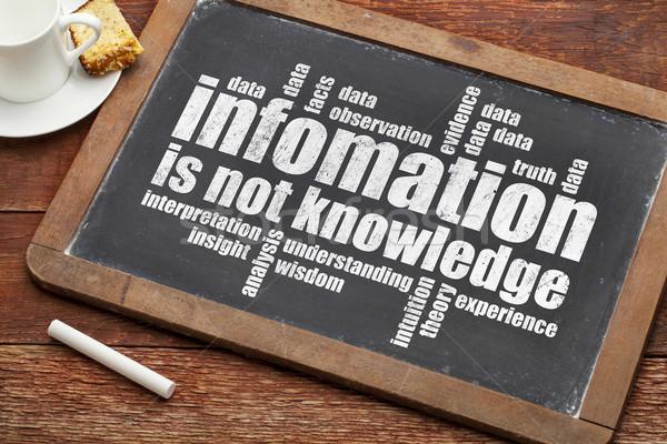 information is not knowledge  Stock photo © PixelsAway