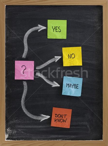 Döntéshozatal határozatlan igen nem szavazás szín Stock fotó © PixelsAway