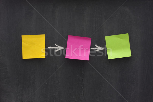 simple flow diagram on blackboard Stock photo © PixelsAway