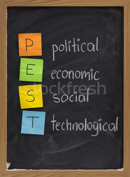 political, economic, social, technological analysis Stock photo © PixelsAway