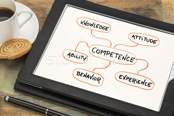 competence mind map sketch on tablet Stock photo © PixelsAway