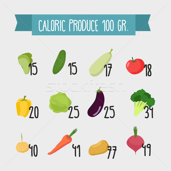 Calories in foods. Variety of vegetables from  garden, together  Stock photo © popaukropa