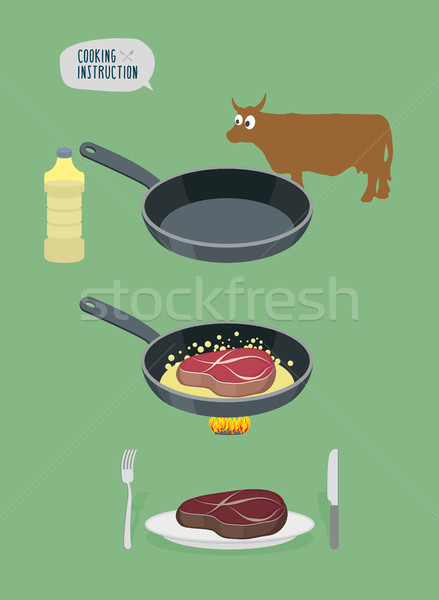 Roast Tenderloin of beef. Bon appetit. Frightened by a cow looks Stock photo © popaukropa
