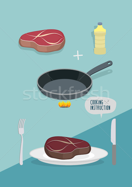 Steak cooking instruction manual. Fry meat in  pan. Ingredients  Stock photo © popaukropa