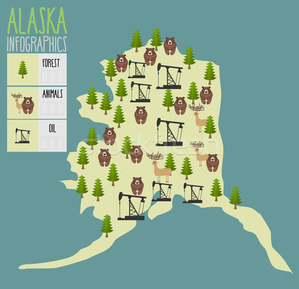 Alaska map. Natural resources: oil and wood. Animals of Alaska b Stock photo © popaukropa